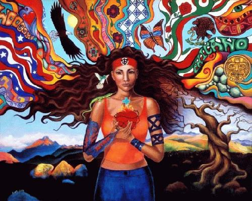 Day 4- Latina/Chicana Women's Activism in the US (1/4)