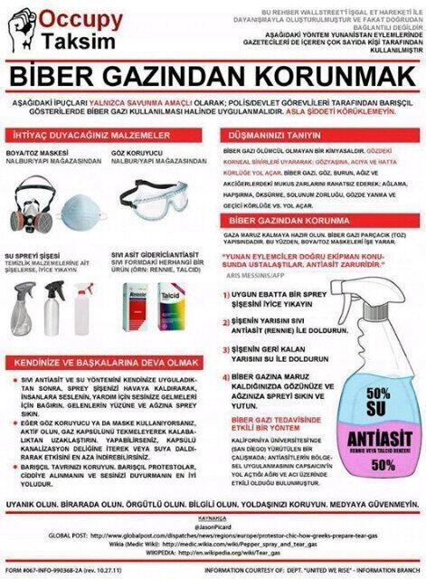 Tear Gas Solution