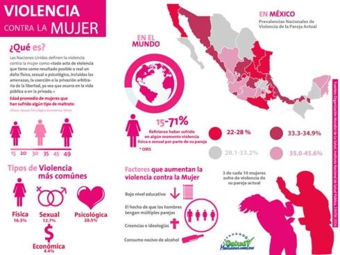Infografia-Violencia-Mujer