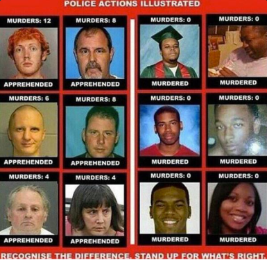 The Real Race War